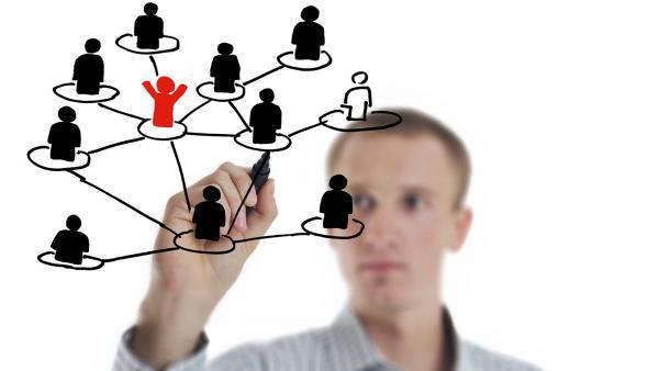 Henkilöstövoimavarojen Johtaminen
